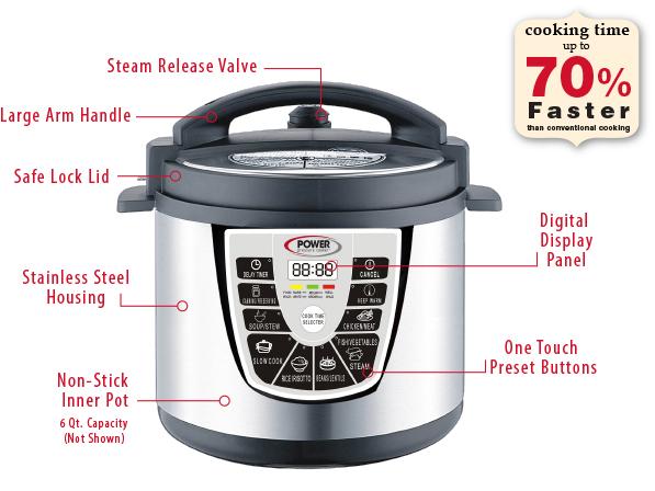 Power Pressure Cooker ~ Power pressure cooker xl as seen on tv